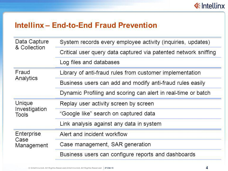 4 27-Dec-13 © Intellinx Ltd. All Rights Reserved.Intellinx Ltd. All Rights Reserved Intellinx – End-to-End Fraud Prevention Data Capture & Collection