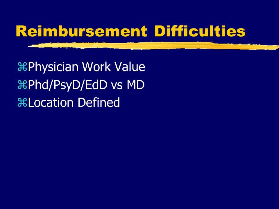 Reimbursement Difficulties zPhysician Work Value zPhd/PsyD/EdD vs MD zLocation Defined