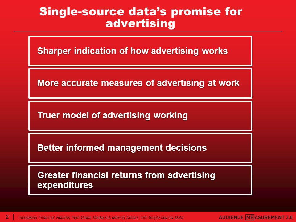 2 Increasing Financial Returns from Cross Media Advertising Dollars with Single-source Data Single-source datas promise for advertising Sharper indication of how advertising works More accurate measures of advertising at work Truer model of advertising working Better informed management decisions Greater financial returns from advertising expenditures
