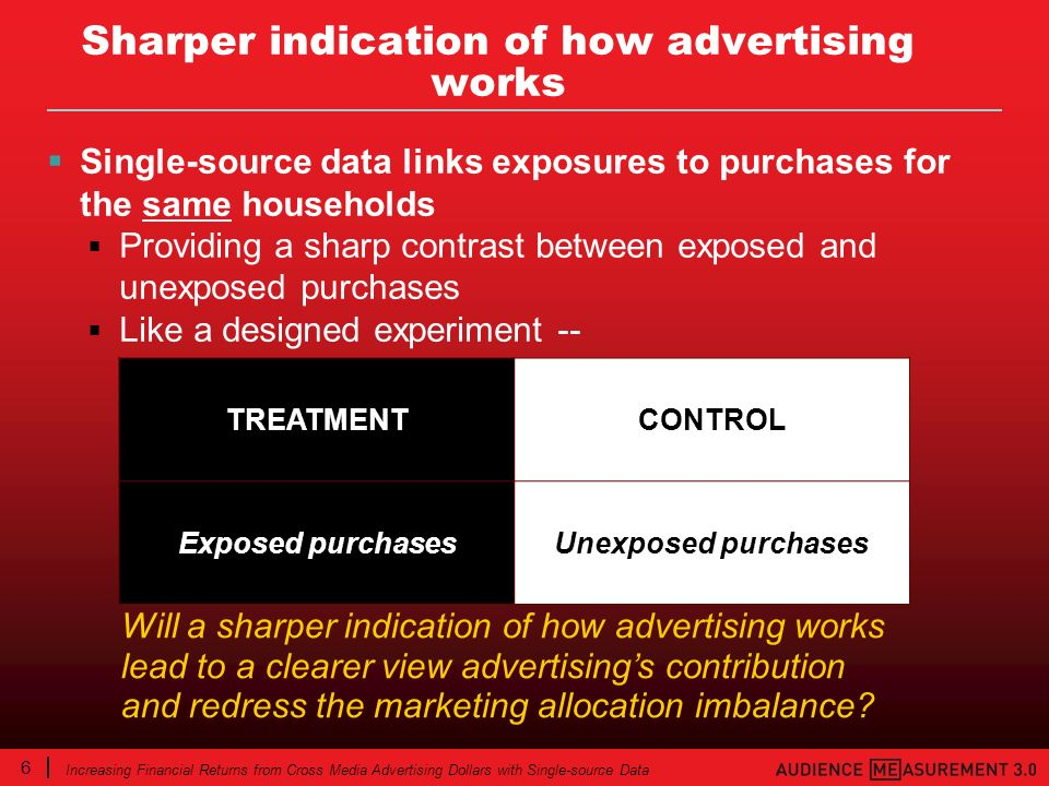 6 Increasing Financial Returns from Cross Media Advertising Dollars with Single-source Data Sharper indication of how advertising works Single-source data links exposures to purchases for the same households Providing a sharp contrast between exposed and unexposed purchases Like a designed experiment -- Will a sharper indication of how advertising works lead to a clearer view advertisings contribution and redress the marketing allocation imbalance.