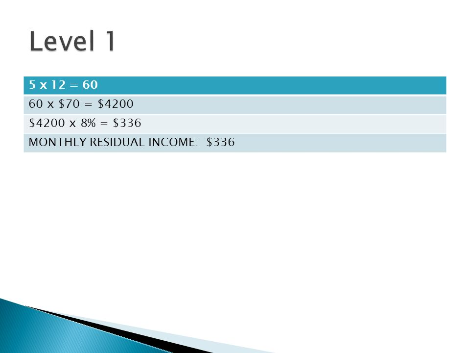 5 x 12 = 60 60 x $70 = $4200 $4200 x 8% = $336 MONTHLY RESIDUAL INCOME: $336