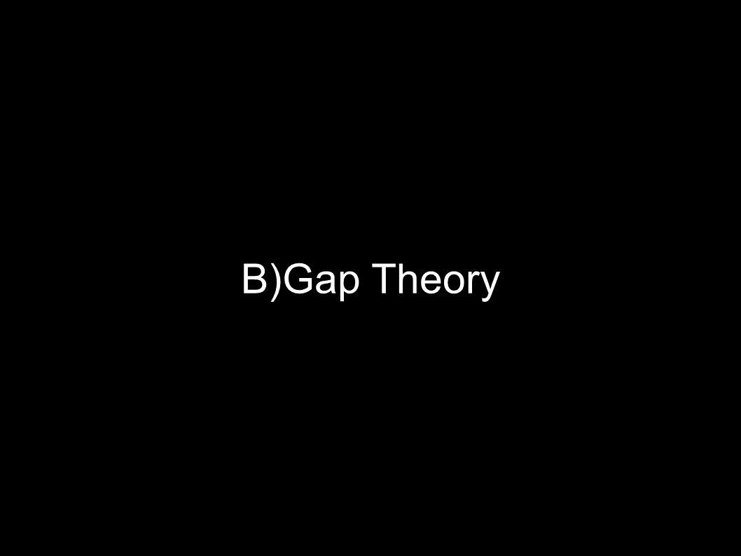 B)Gap Theory