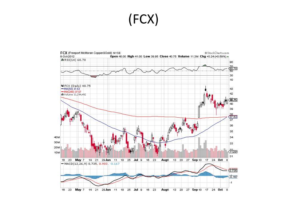 (FCX)