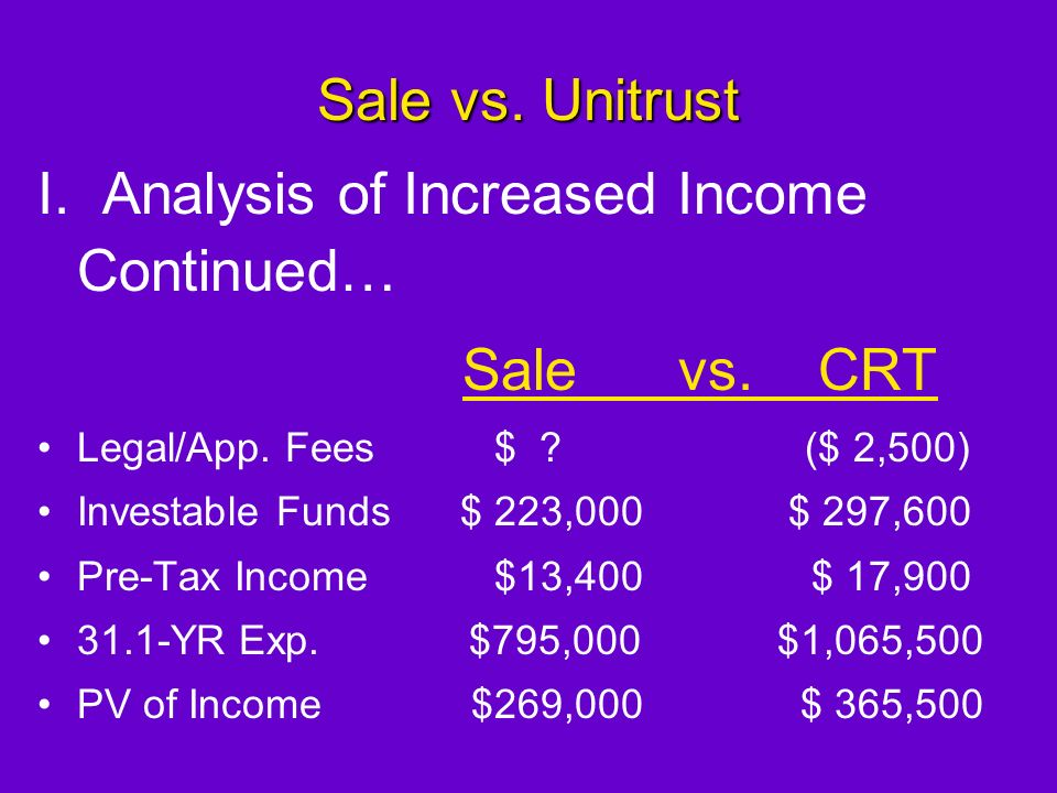 Sale vs. Unitrust I. Analysis of Increased Income Continued… Sale vs.