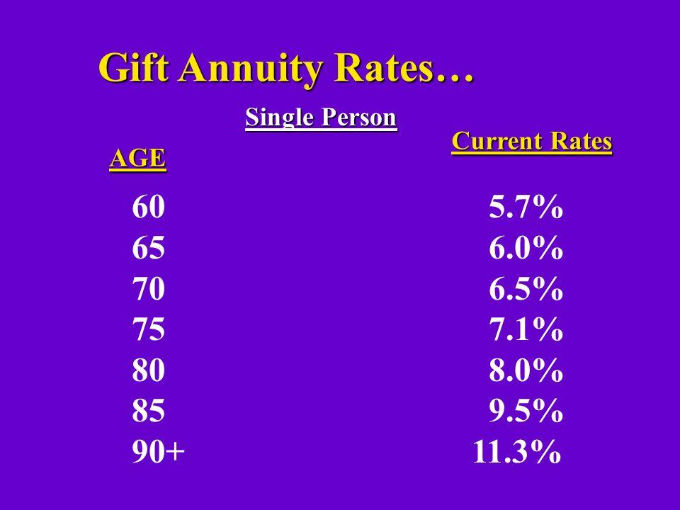 Consider a Gift Annuity. Consider a Gift Annuity.