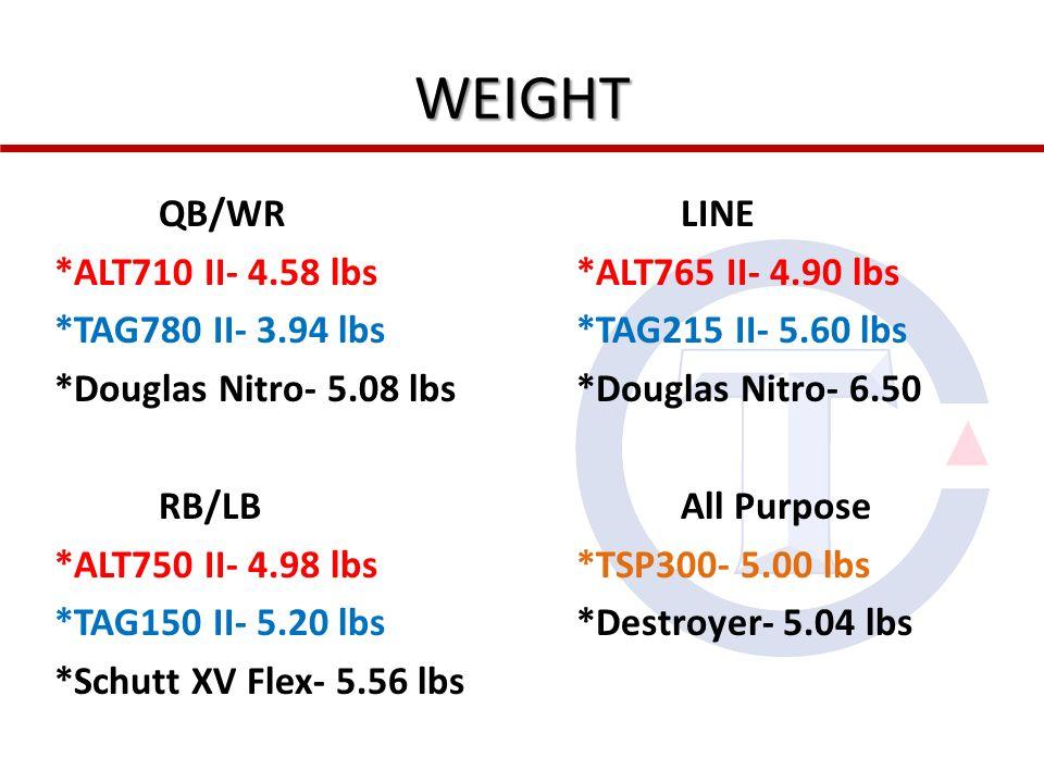 WEIGHT QB/WR LINE *ALT710 II- 4.58 lbs*ALT765 II- 4.90 lbs *TAG780 II- 3.94 lbs*TAG215 II- 5.60 lbs *Douglas Nitro- 5.08 lbs*Douglas Nitro- 6.50 RB/LBAll Purpose *ALT750 II- 4.98 lbs*TSP300- 5.00 lbs *TAG150 II- 5.20 lbs*Destroyer- 5.04 lbs *Schutt XV Flex- 5.56 lbs