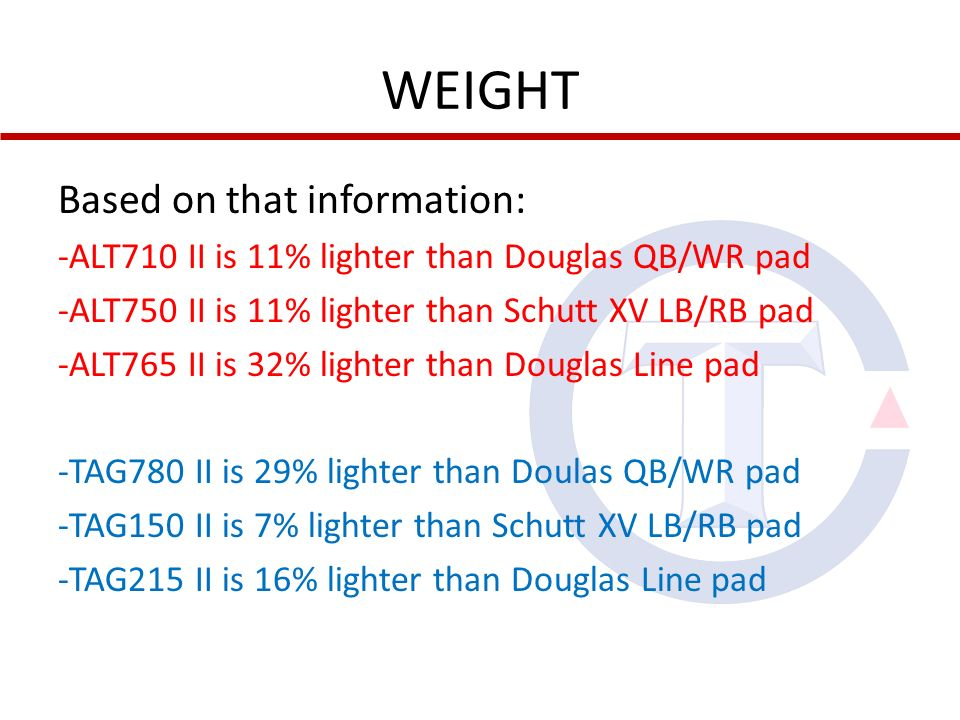 WEIGHT Based on that information: -ALT710 II is 11% lighter than Douglas QB/WR pad -ALT750 II is 11% lighter than Schutt XV LB/RB pad -ALT765 II is 32% lighter than Douglas Line pad -TAG780 II is 29% lighter than Doulas QB/WR pad -TAG150 II is 7% lighter than Schutt XV LB/RB pad -TAG215 II is 16% lighter than Douglas Line pad