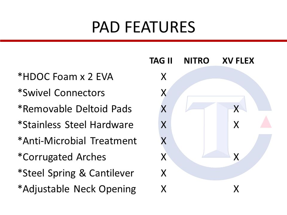 PAD FEATURES TAG II NITRO XV FLEX *HDOC Foam x 2 EVAX *Swivel ConnectorsX *Removable Deltoid PadsX X *Stainless Steel HardwareX X *Anti-Microbial TreatmentX *Corrugated ArchesX X *Steel Spring & CantileverX *Adjustable Neck OpeningX X