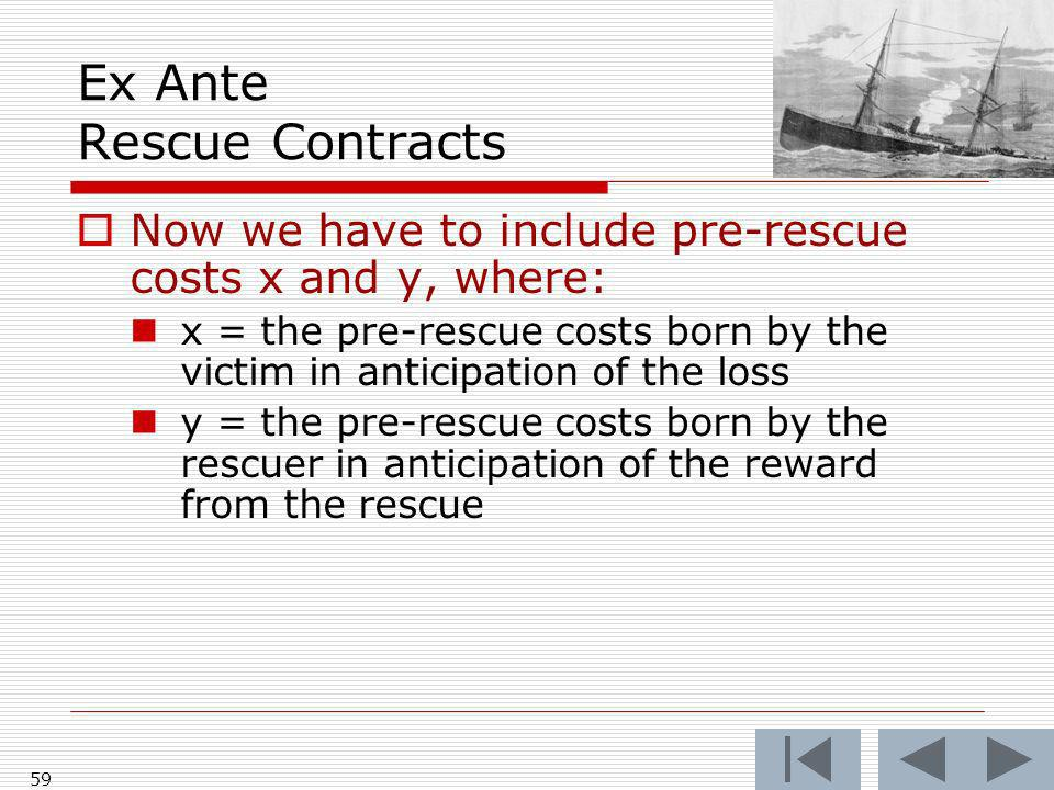 Ex Ante Rescue Contracts Now we have to include pre-rescue costs x and y, where: x = the pre-rescue costs born by the victim in anticipation of the loss y = the pre-rescue costs born by the rescuer in anticipation of the reward from the rescue 59