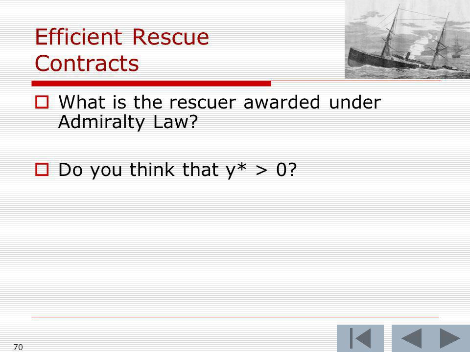 Efficient Rescue Contracts What is the rescuer awarded under Admiralty Law.