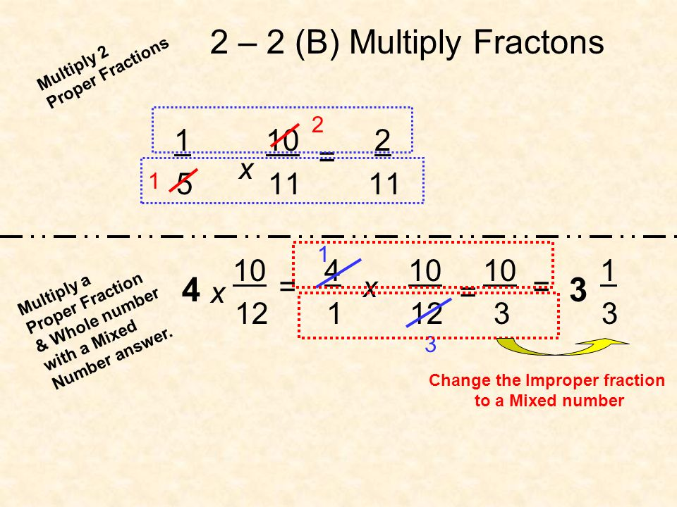 1 10 2 5 11 11 10 4 10 10 1 12 1 12 3 3 = x 2 1 4 x x 1 3 Multiply 2 Proper Fractions Multiply a Proper Fraction & Whole number with a Mixed Number an