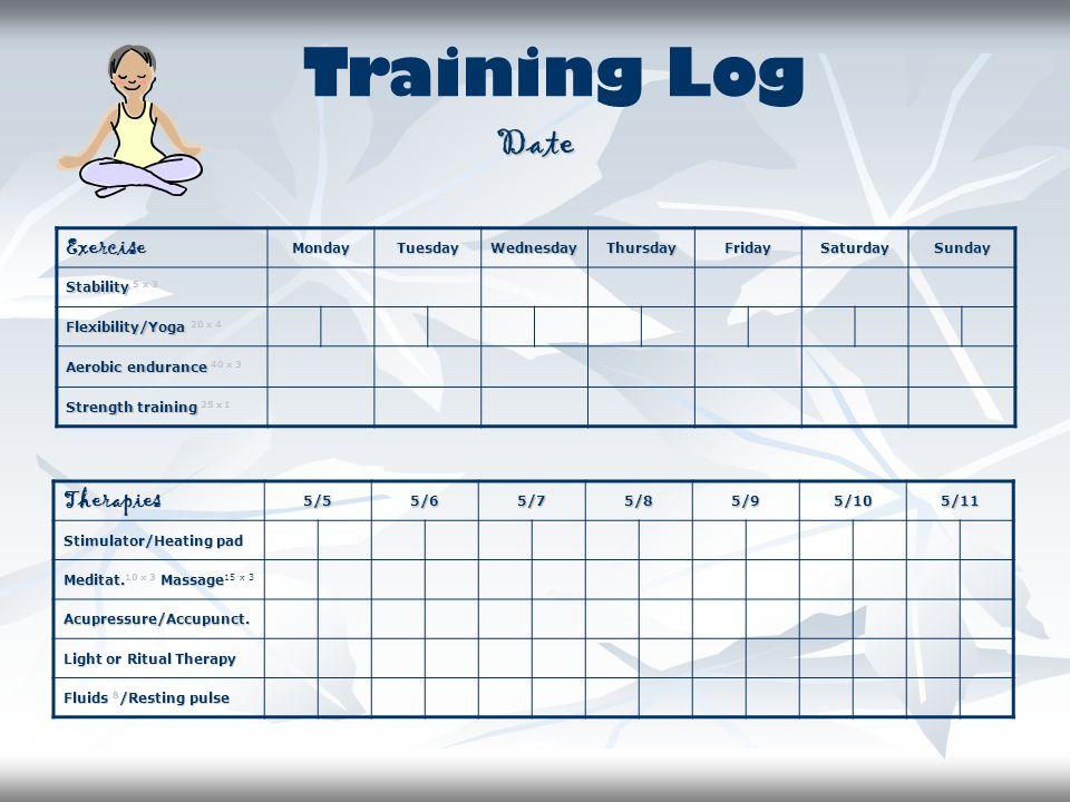 Training Log Date ExerciseMondayTuesdayWednesdayThursdayFridaySaturdaySunday Stability Stability 5 x 3 Flexibility/Yoga Flexibility/Yoga 20 x 4 Aerobi