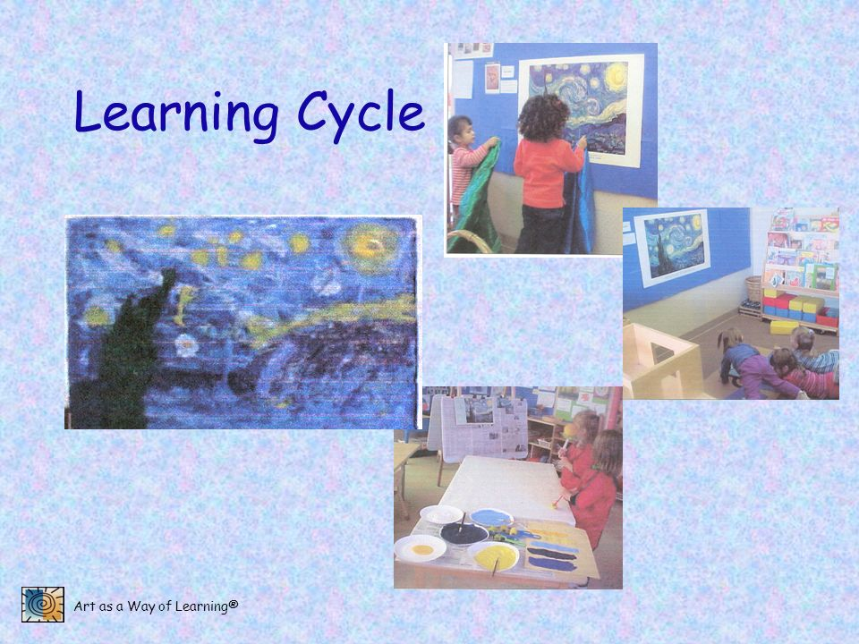 Art as a Way of Learning® Learning Cycle