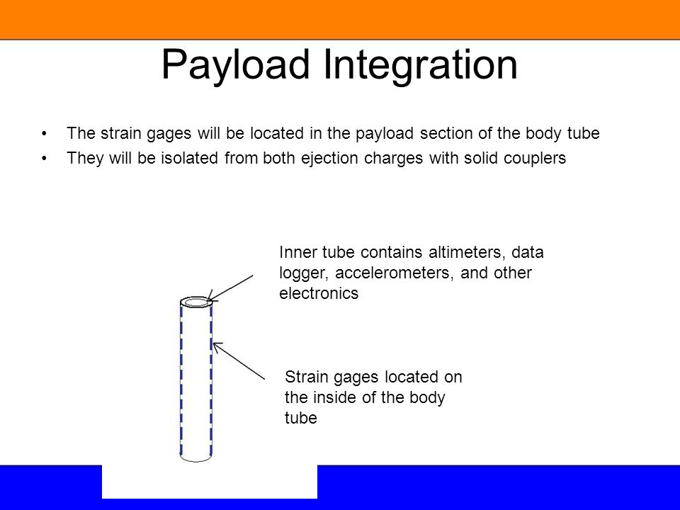 Payload Integration The strain gages will be located in the payload section of the body tube They will be isolated from both ejection charges with sol