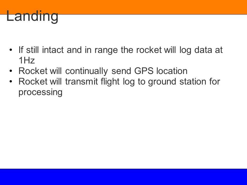Landing If still intact and in range the rocket will log data at 1Hz Rocket will continually send GPS location Rocket will transmit flight log to grou