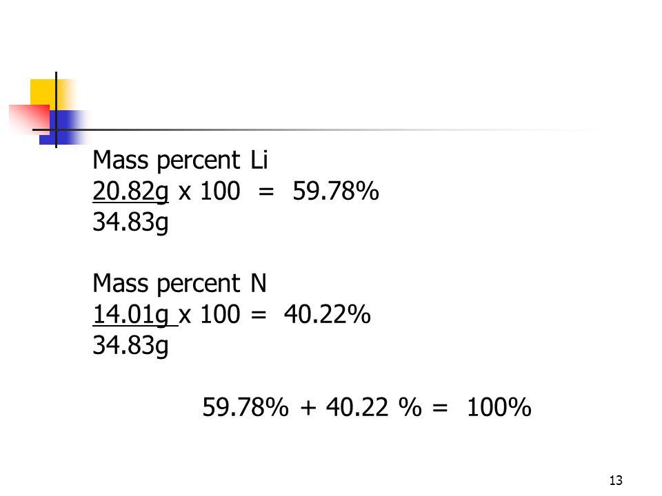 13 Mass percent Li 20.82g x 100 = 59.78% 34.83g Mass percent N 14.01g x 100 = 40.22% 34.83g 59.78% + 40.22 % = 100%
