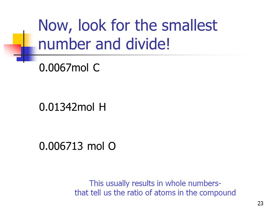 23 Now, look for the smallest number and divide! 0.0067mol C 0.01342mol H 0.006713 mol O This usually results in whole numbers- that tell us the ratio