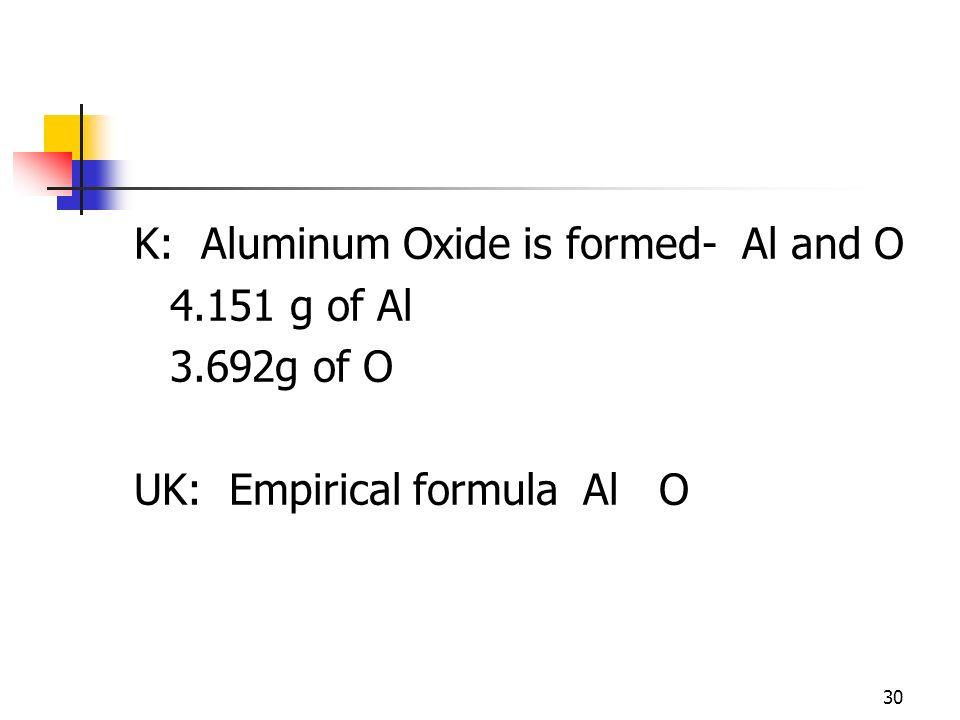 30 K: Aluminum Oxide is formed- Al and O 4.151 g of Al 3.692g of O UK: Empirical formula Al O