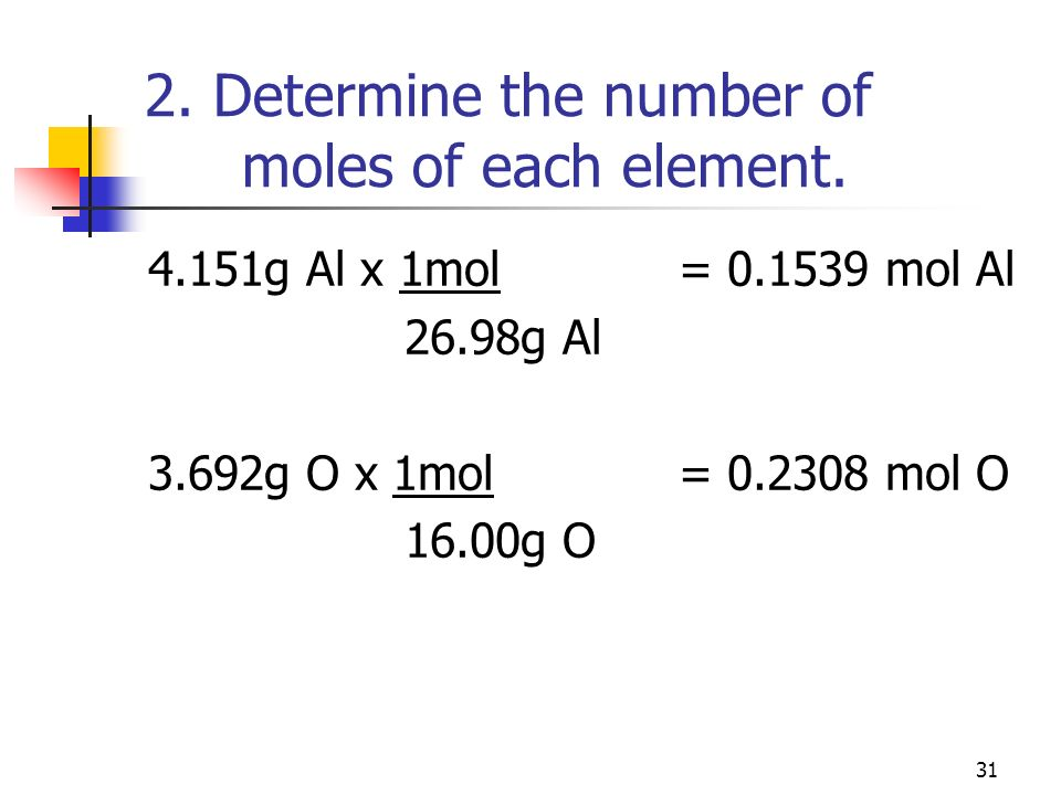 31 2. Determine the number of moles of each element. 4.151g Al x 1mol = 0.1539 mol Al 26.98g Al 3.692g O x 1mol = 0.2308 mol O 16.00g O