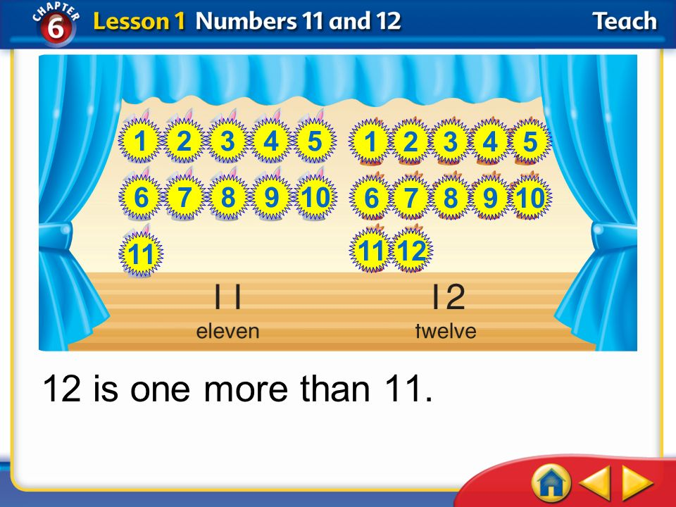 Lesson 1Teach 12 is one more than 11. 12345 678910 11 12345 678910 1112