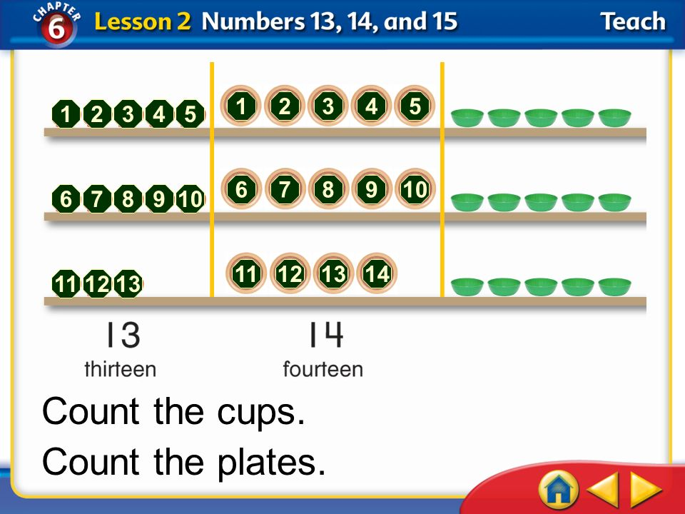Lesson 2Teach Count the cups. Count the plates. 12345 678910 111213 12345 678910 11121314