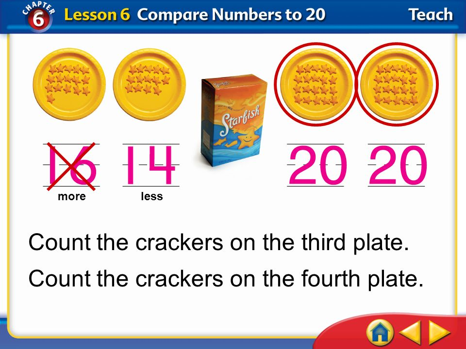 Lesson 6Teach Count the crackers on the third plate.