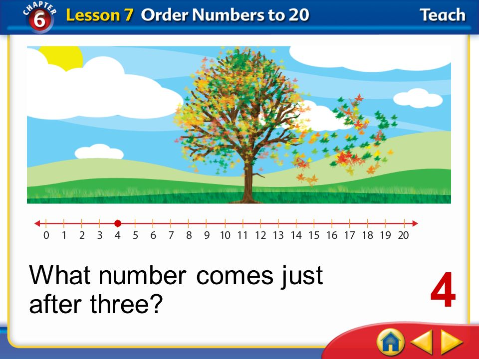 Lesson 7Teach What number comes just after three? 4