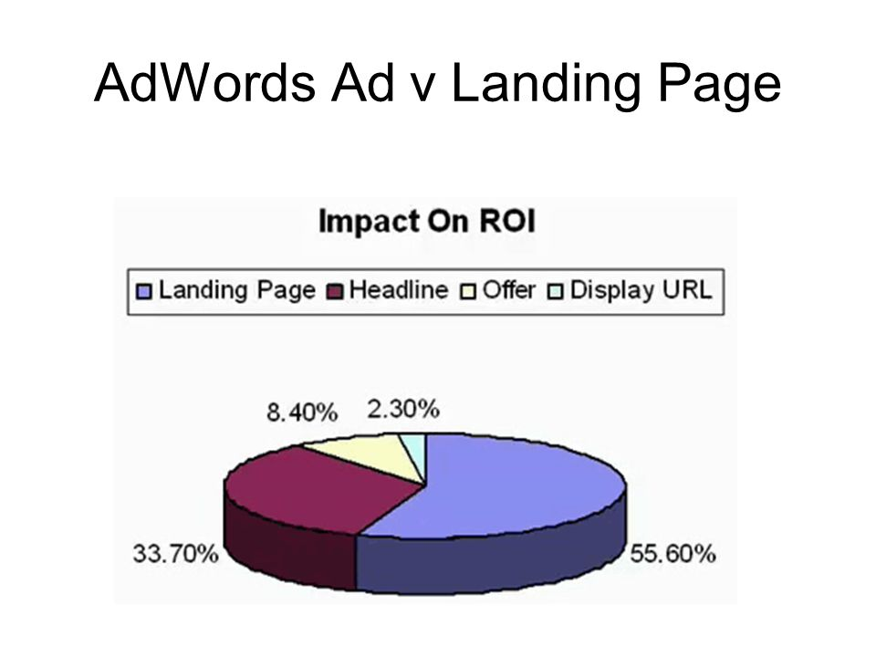 AdWords Ad v Landing Page