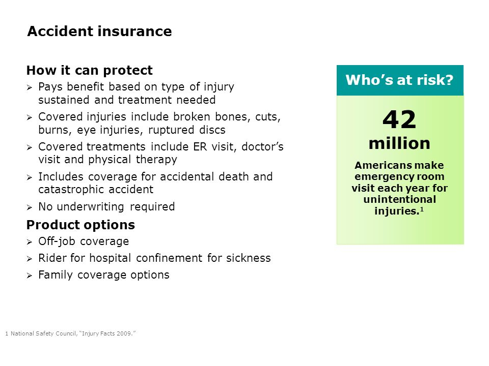Accident insurance How it can protect Pays benefit based on type of injury sustained and treatment needed Covered injuries include broken bones, cuts, burns, eye injuries, ruptured discs Covered treatments include ER visit, doctors visit and physical therapy Includes coverage for accidental death and catastrophic accident No underwriting required Product options Off-job coverage Rider for hospital confinement for sickness Family coverage options 1 National Safety Council, Injury Facts 2009.