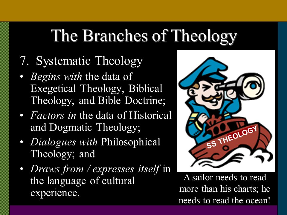 The Branches of Theology 7. Systematic Theology Begins with the data of Exegetical Theology, Biblical Theology, and Bible Doctrine; Factors in the dat
