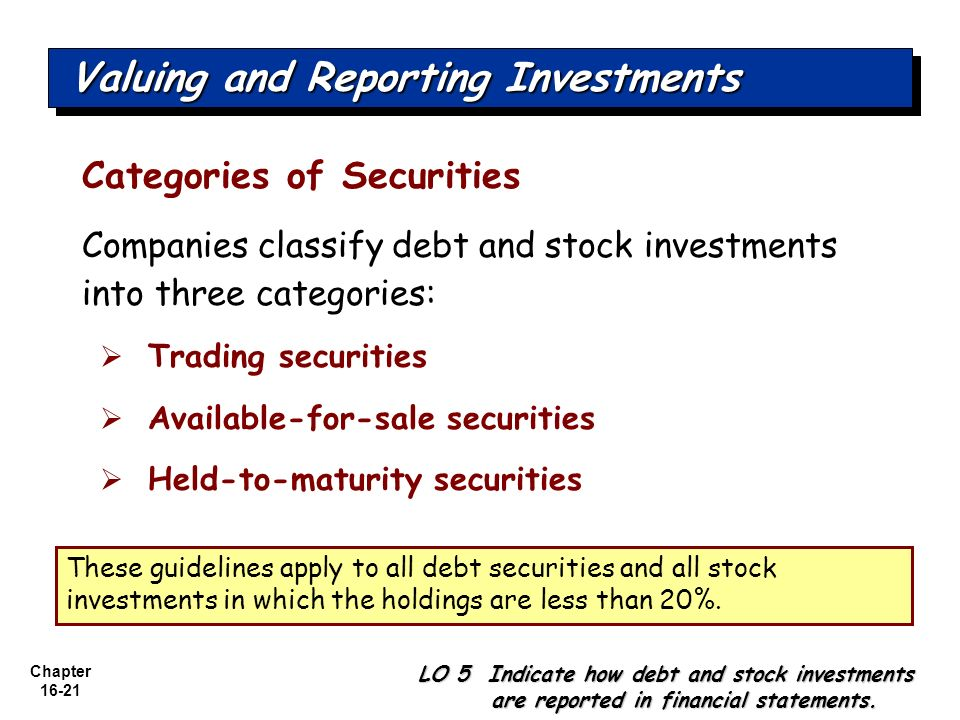 Chapter 16-21 Valuing and Reporting Investments Categories of Securities Companies classify debt and stock investments into three categories: Trading