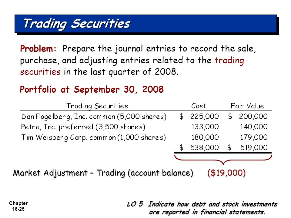 Chapter 16-25 Problem: Problem: Prepare the journal entries to record the sale, purchase, and adjusting entries related to the trading securities in t