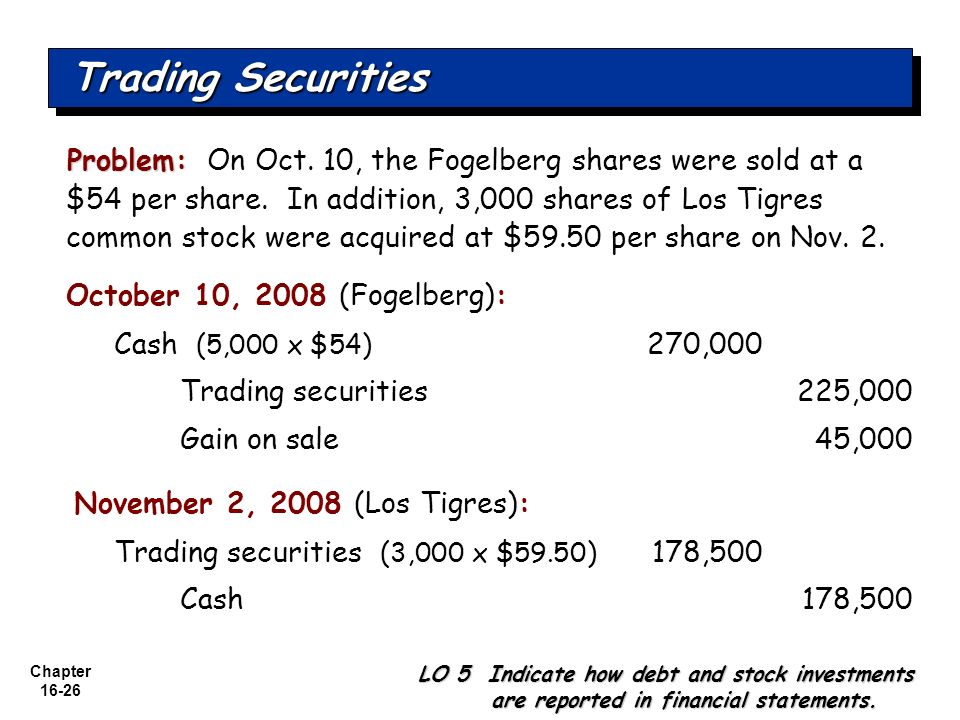 Chapter 16-26 Problem: Problem: On Oct. 10, the Fogelberg shares were sold at a $54 per share. In addition, 3,000 shares of Los Tigres common stock we
