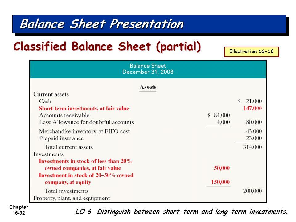 Chapter 16-32 Balance Sheet Presentation LO 6 Distinguish between short-term and long-term investments. Illustration 16-12 Classified Balance Sheet (p