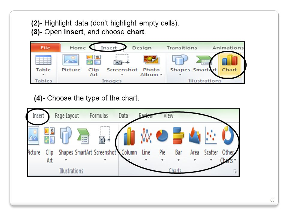 66 (2)- Highlight data (dont highlight empty cells). (3)- Open Insert, and choose chart. (4)- Choose the type of the chart.
