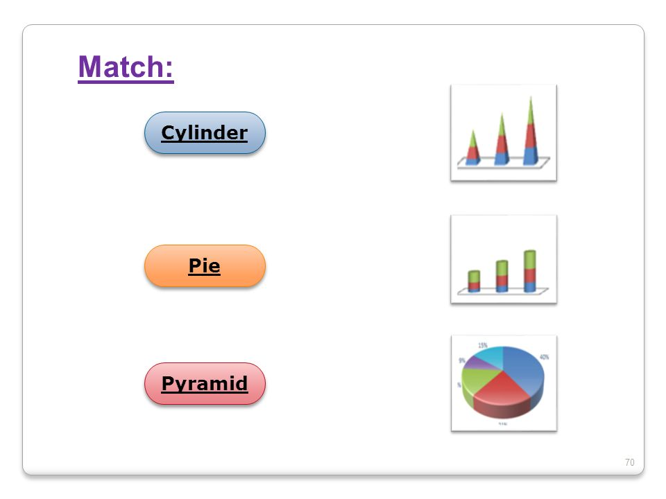 70 Match: Cylinder Pie Pyramid