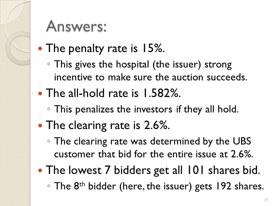 Answers: The penalty rate is 15%.