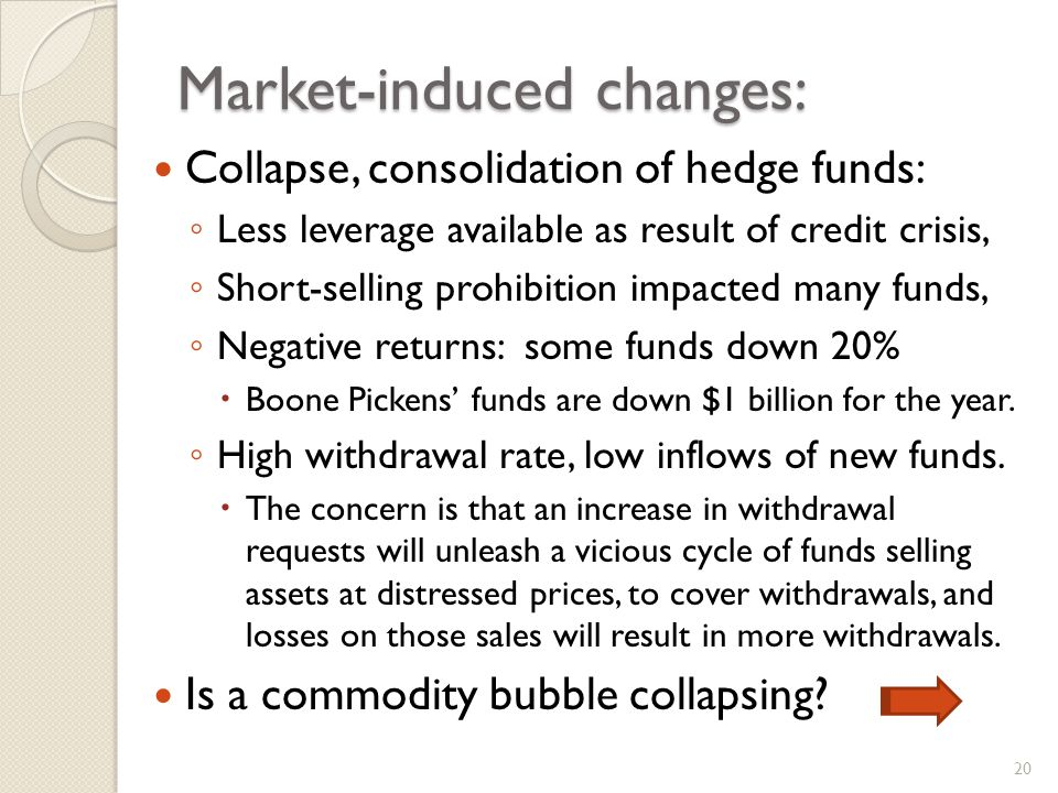 Market-induced changes: Collapse, consolidation of hedge funds: Less leverage available as result of credit crisis, Short-selling prohibition impacted many funds, Negative returns: some funds down 20% Boone Pickens funds are down $1 billion for the year.