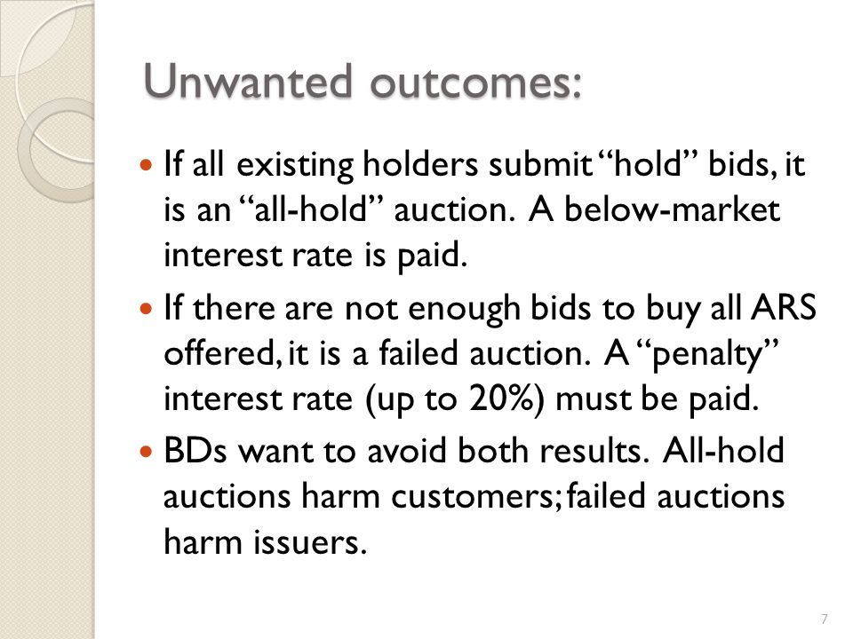 Unwanted outcomes: If all existing holders submit hold bids, it is an all-hold auction.