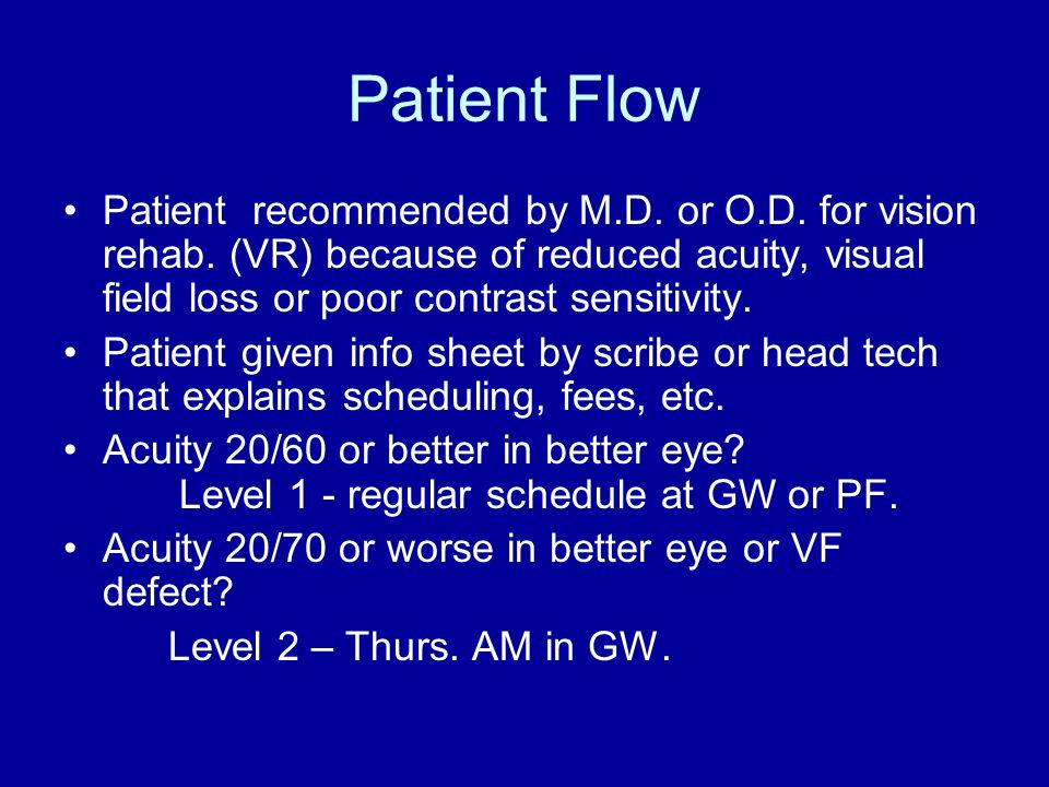 Patient Flow Patient recommended by M.D. or O.D. for vision rehab. (VR) because of reduced acuity, visual field loss or poor contrast sensitivity. Pat