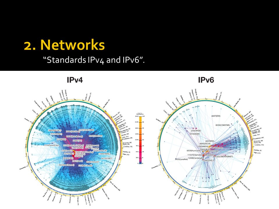 Standards IPv4 and IPv6.