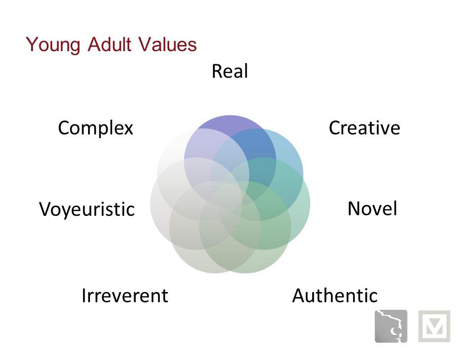 Young Adult Values Real Creative Novel AuthenticIrreverent Voyeuristic Complex