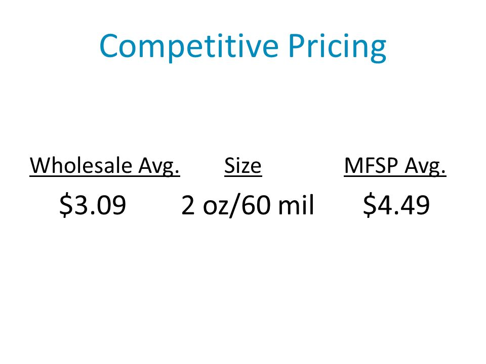 Competitive Pricing Wholesale Avg. Size MFSP Avg. $ oz/60 mil $4.49