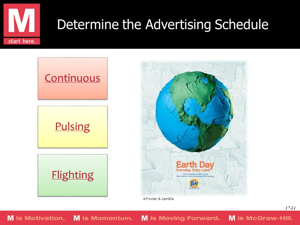 Determine the Advertising Schedule Continuous Pulsing Flighting ©Procter & Gamble 17-12