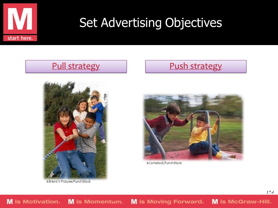 Set Advertising Objectives Push strategy Pull strategy ©Brand X Pictures/PunchStock ©Comstock/PunchStock 17-4