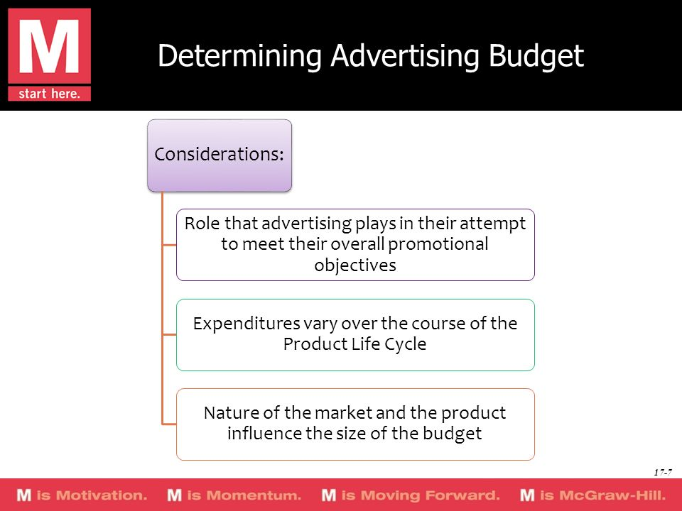 Determining Advertising Budget Considerations: Role that advertising plays in their attempt to meet their overall promotional objectives Expenditures
