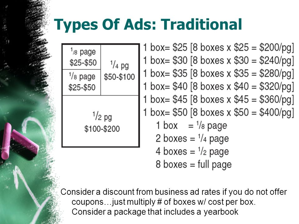 Types Of Ads: Traditional Consider a discount from business ad rates if you do not offer coupons…just multiply # of boxes w/ cost per box.