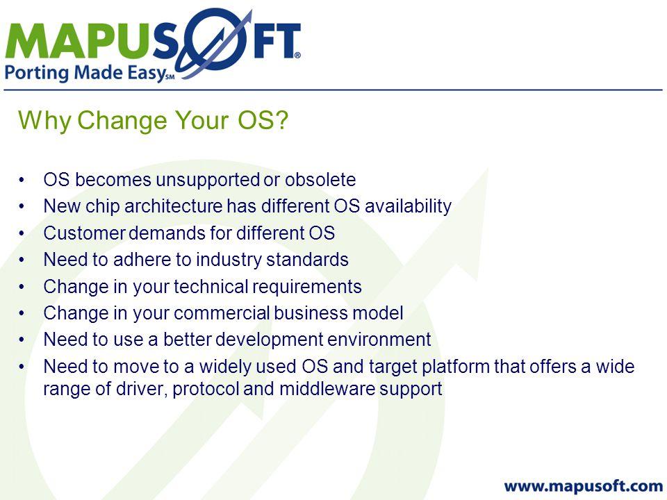 Standardized OS Interface