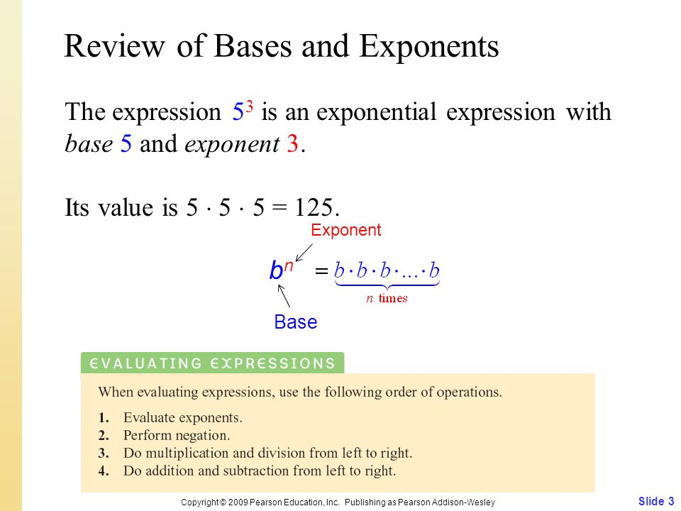 Slide 3 Copyright © 2009 Pearson Education, Inc. Publishing as Pearson Addison-Wesley Review of Bases and Exponents The expression 5 3 is an exponenti