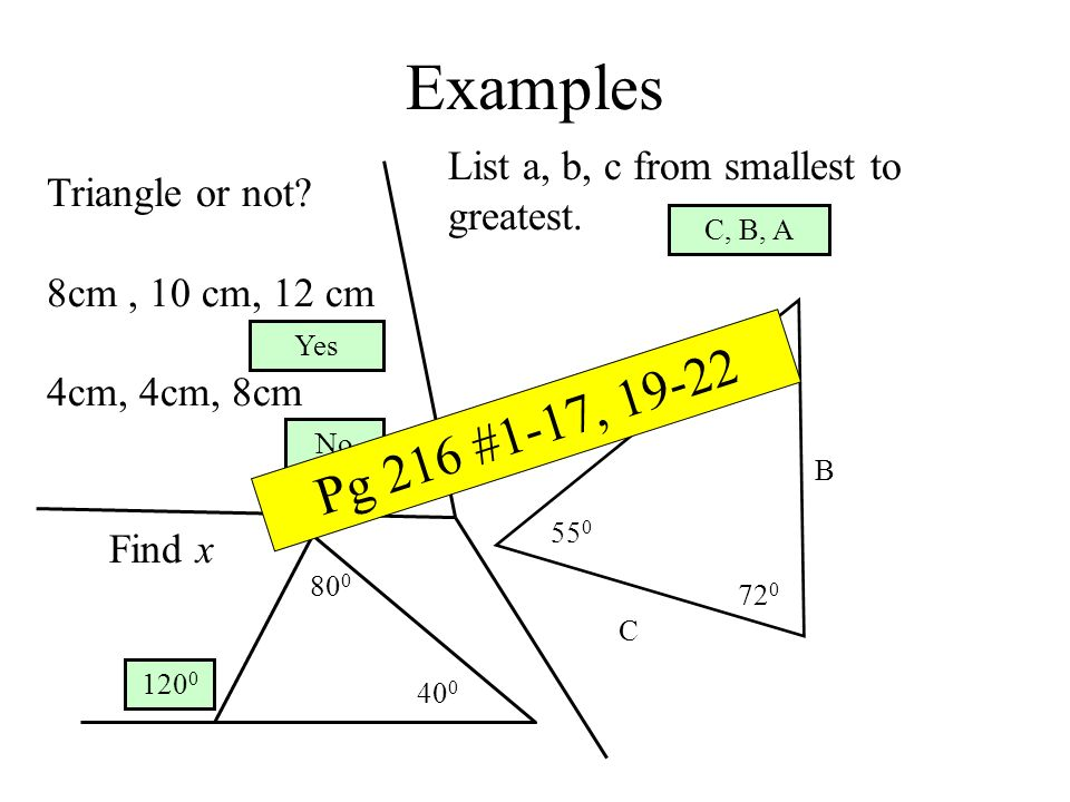 x Examples Triangle or not? 8cm, 10 cm, 12 cm 4cm, 4cm, 8cm 72 0 55 0 B A C List a, b, c from smallest to greatest. Yes No C, B, A 40 0 80 0 120 0 Fin